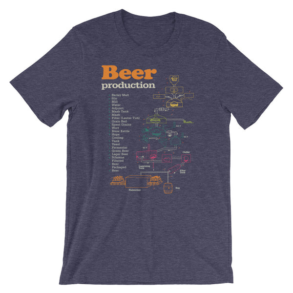 Beer T-shirt Beer Production Diagram Graphic Tee