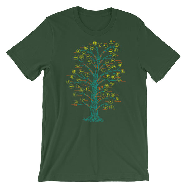 Evolution T-shirt Tree of Life Graphic Science Chart T-shirt cool babbletees