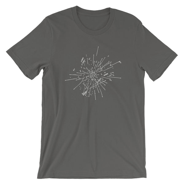 Supernova Astronomy Teeshirt Star Science Graphic Shirt - babbletees