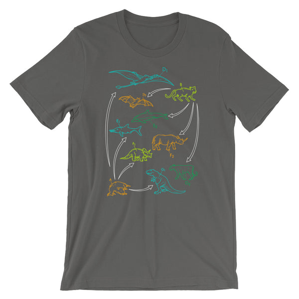 Dinosaur Evolution T-shirt Vintage Dino Graphic Evolution Science Tee - babbletees