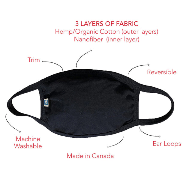 Nanofibre hemp face mask with 3-layers of fabric including hemp and cotton.