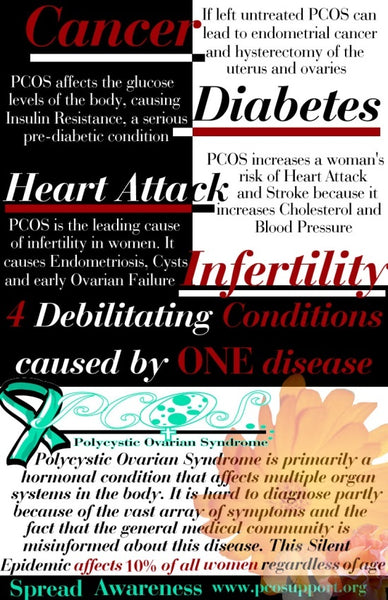 PCOS or Polycystic Ovarian Syndrome affects the heart, endocrine system and fertility.