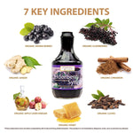 Seven Ingredients to Better Health