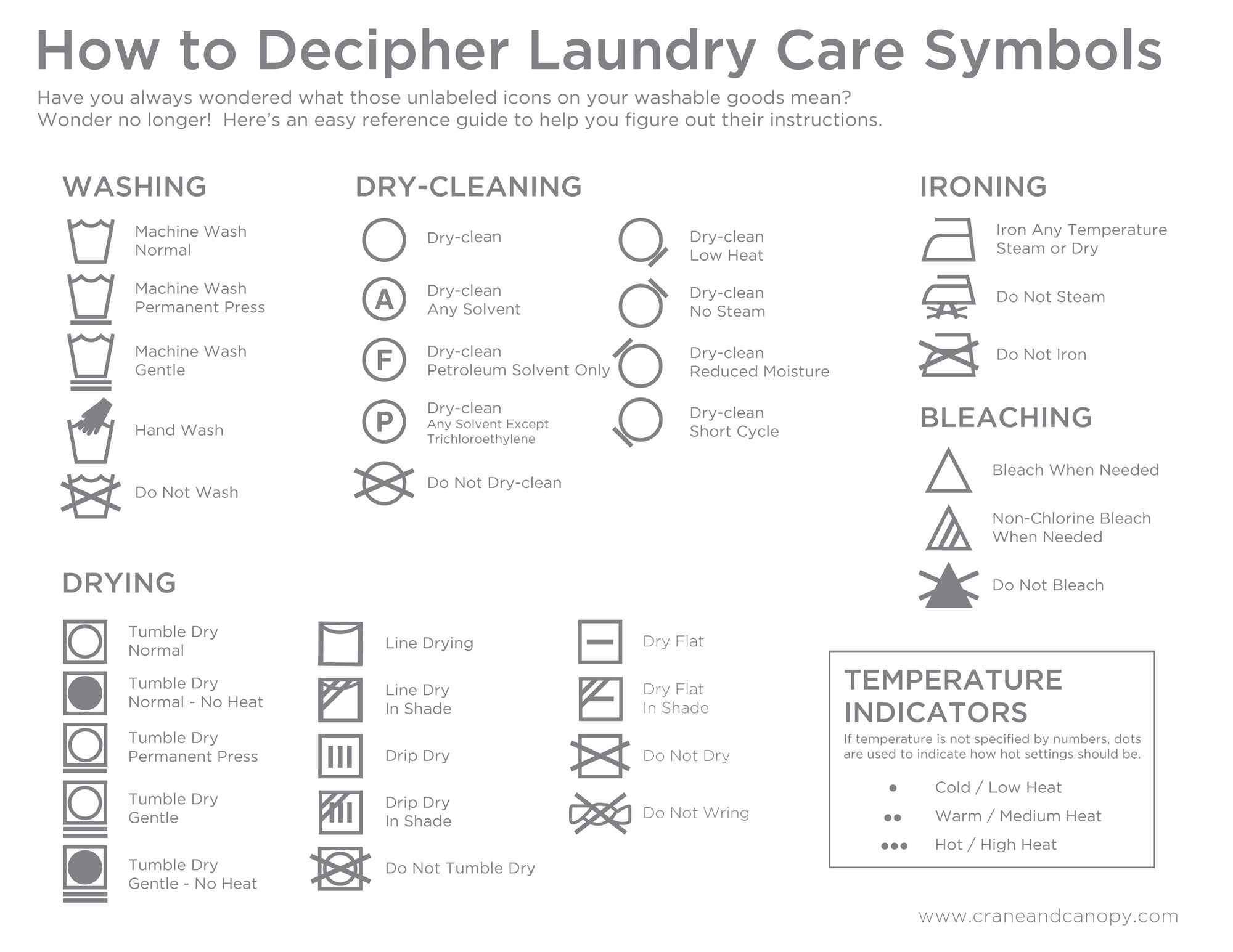 Mobile Laundry Care Symbol Chart Crane Canopy