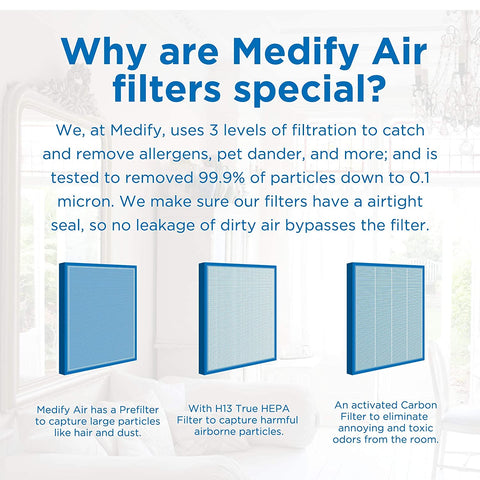 MA-15 Replacement Filter Set