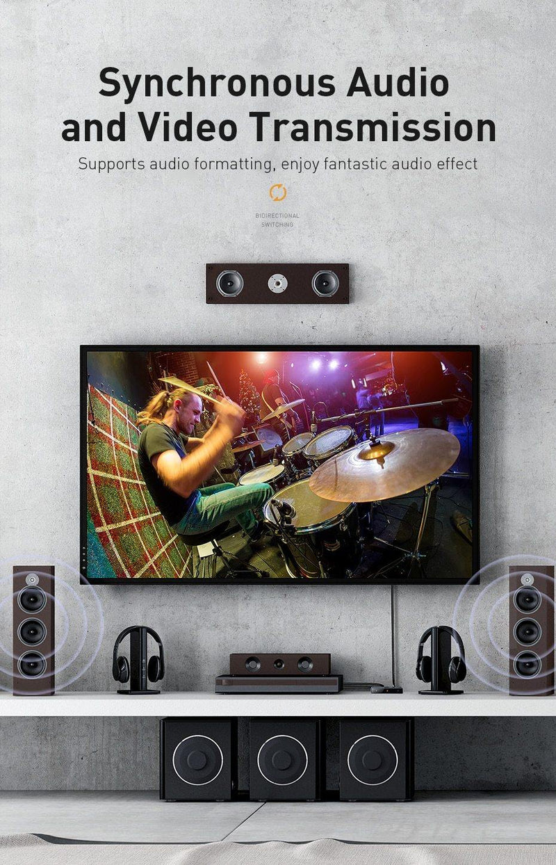 4K HDMI Splitter Afterpay - BargainTown
