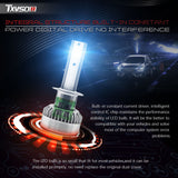 2Pcs H1 Car LED Headlight Bulbs Kit - 110w 1000LM Super Bright Headlights