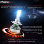 2Pcs H7 Car LED Headlight Bulbs Kit - 110w 1000LM Super Bright Headlights