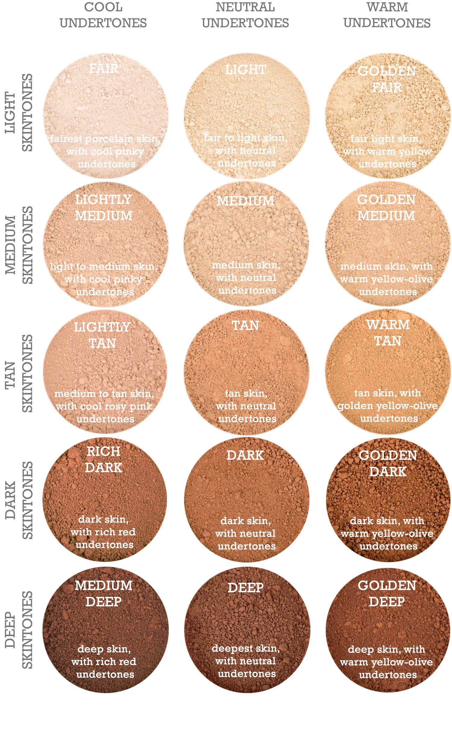 Honeypie Minerals Foundation Shade Chart Skintone and Undertone 15 Shades Available Natural Vegan Makeup