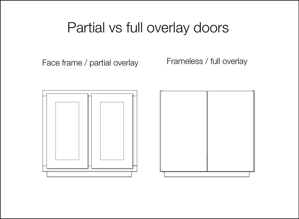 Traditional To Modern New Kitchen Cabinet Doors Panyl