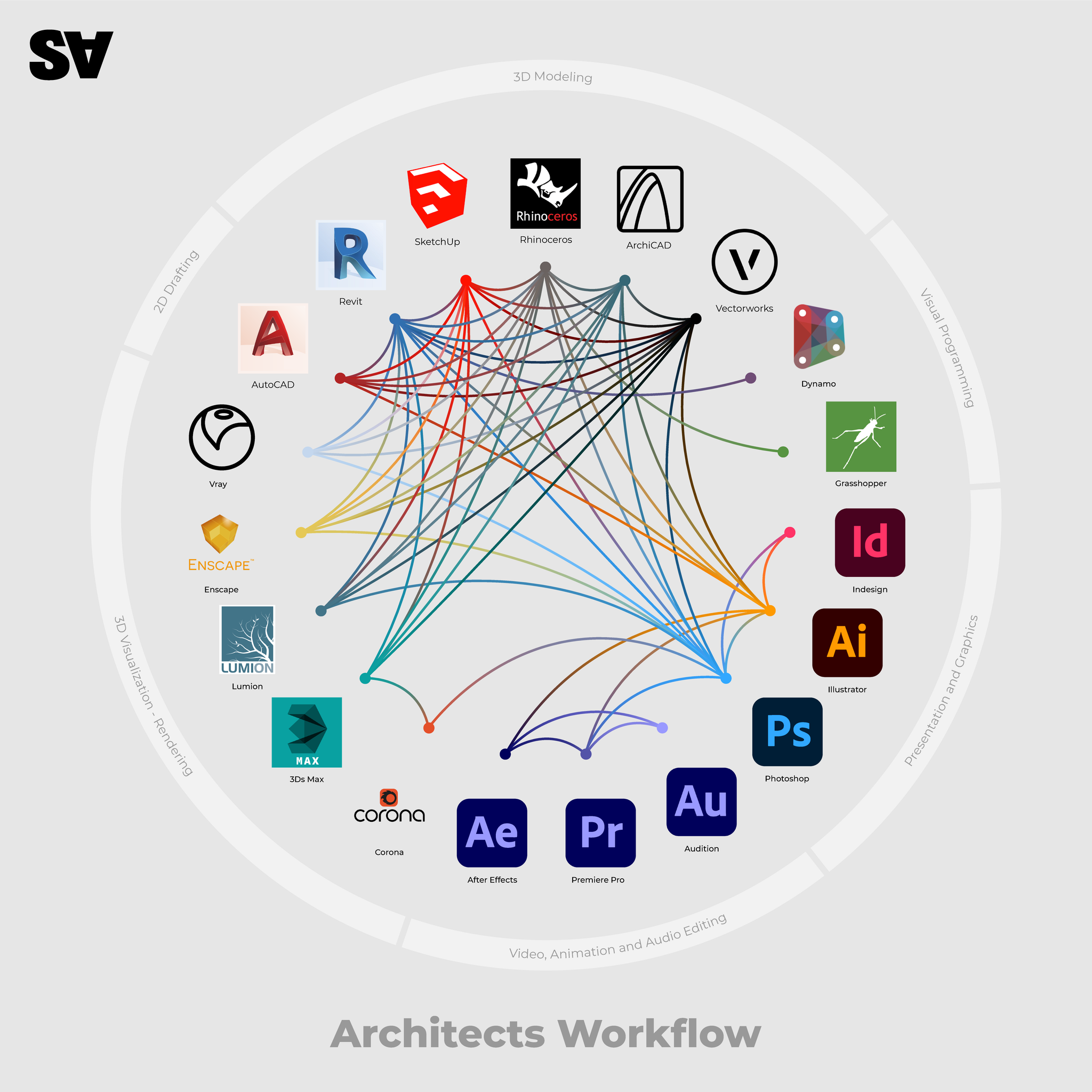 software for architects