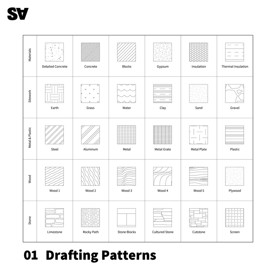 revit pattern library drafting