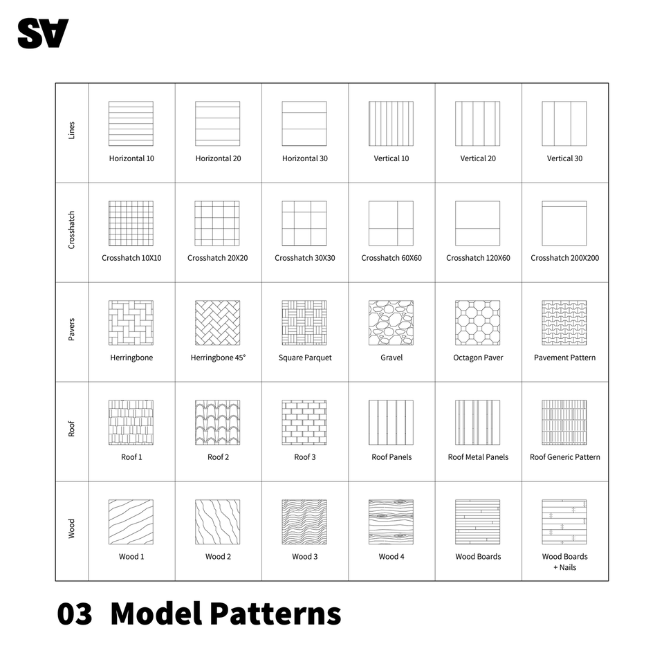 revit pattern library model