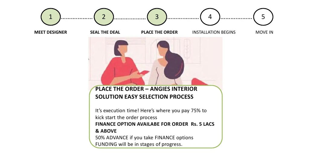 Place the Order- Angie Homes