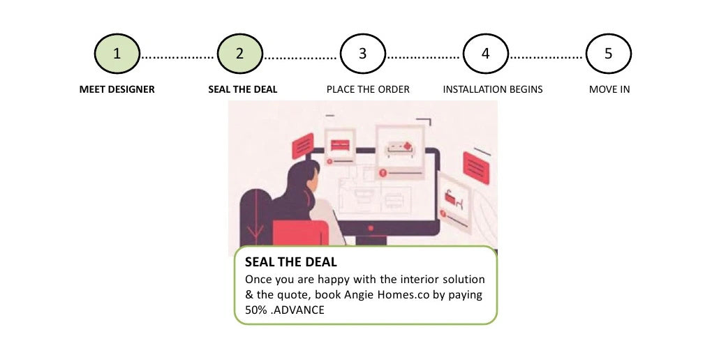 Seal the Deal- Angie Homes