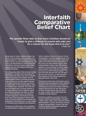 Interfaith Comperative Belief Chart