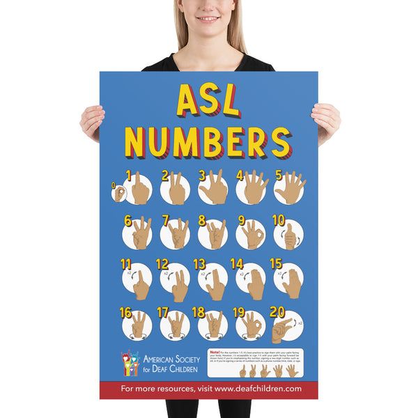 ASL Numbers Poster - Unframed