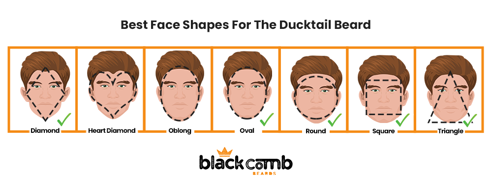 The best face shapes for wearers of the ducktail beard