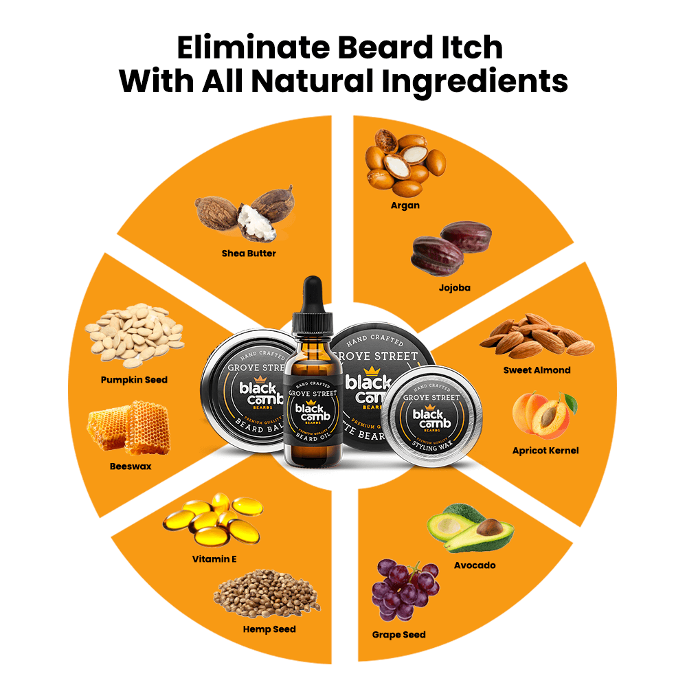 Eliminate Beard Itch With All Natural Ingredients