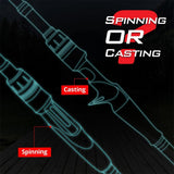 Carbon Ultralight Telescopic Fishing Rods - VolcanoNation.com