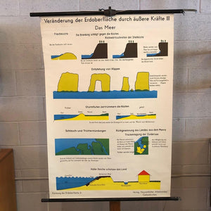 German Scientific Ocean Tidal Erosion Geology Chart
