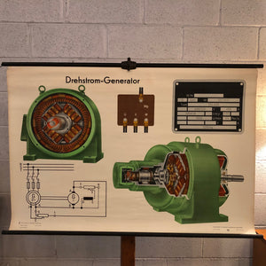 German Three Phase Electric Generator Diagram Chart