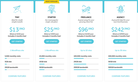 flywheel wordpress hosting pricing plan