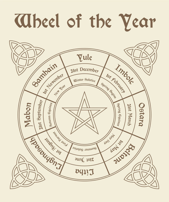 FREE PRINTABLE: Wheel of the Year