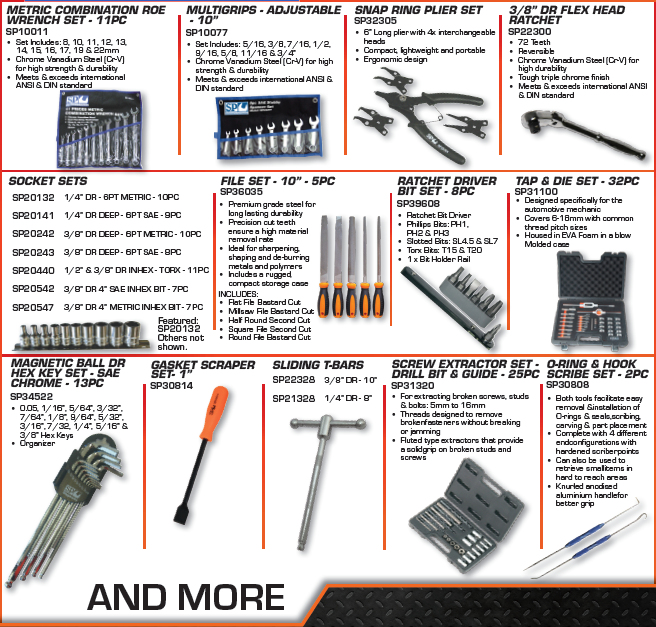 SP Tools Harley Davidson Motorcycle Tool Kit