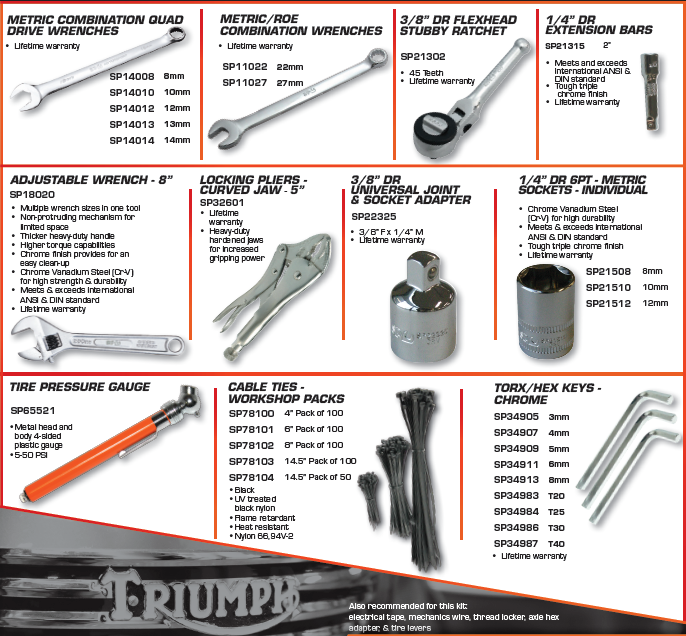 SP Tools Triumph Motorcycle Tool Kit