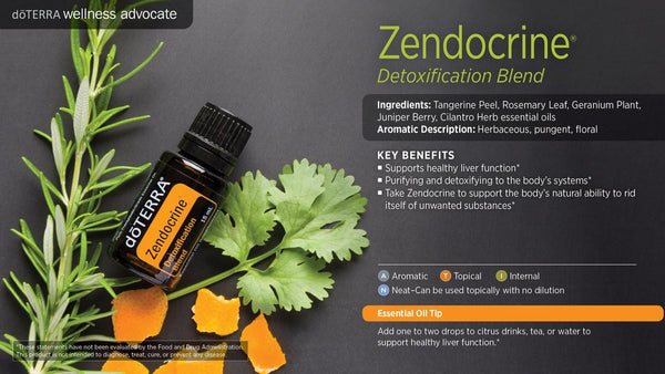 Doterra Zendocrine Essential Oil 15ml