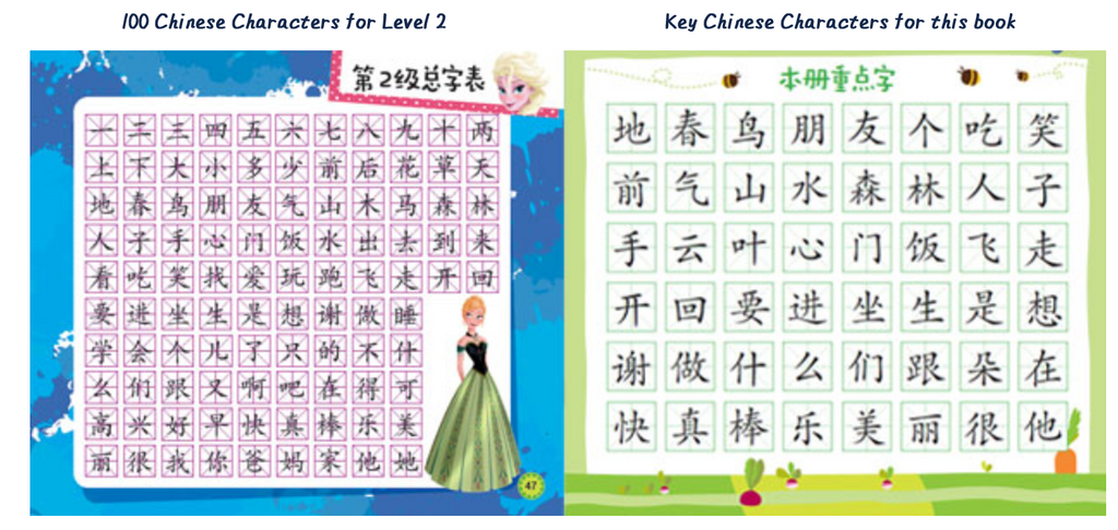 Disney I can Read level 1 characters