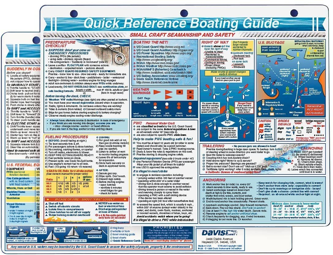 Quick Reference Boating Guide