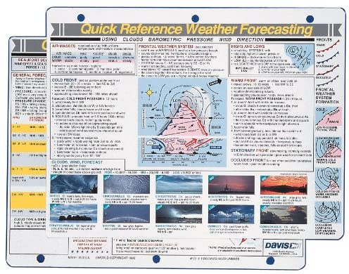 Quick Reference Weather Forecasting
