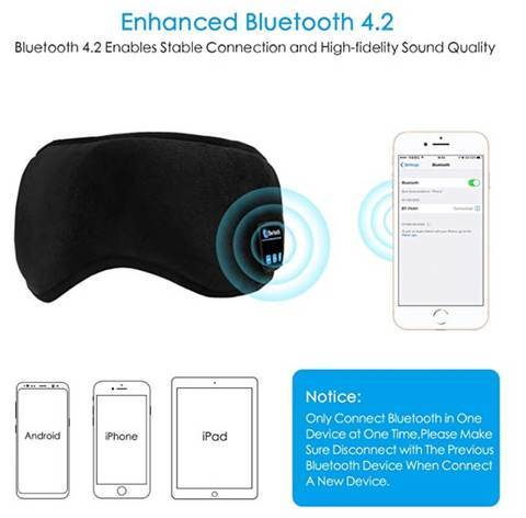 iZen Bluetooth Sleep Headphones Sleep Mask