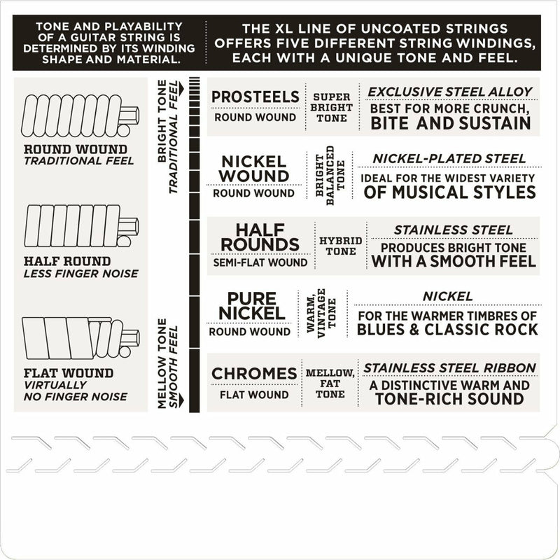 "D'Addario EXL120+ Electric Guitar Strings 9.5-44. The Ideal ""Step Up"" String Set"