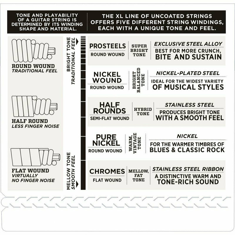 D'ADDARIO EXL170-8 Nickel Would 018-100 8-String Bass Strings - Long Scale
