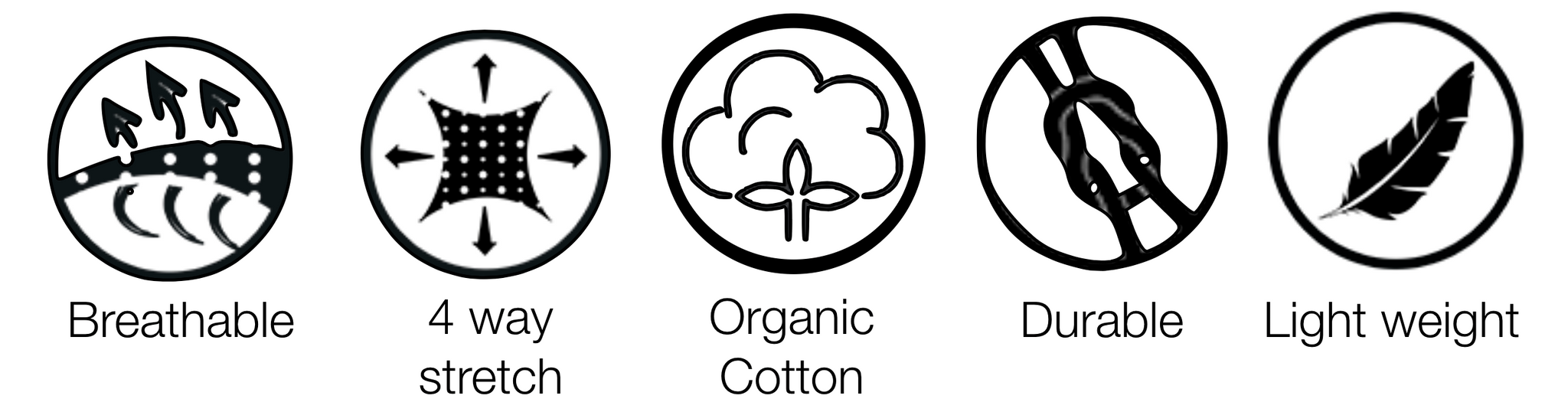 Nzo Organic Cotton T fabric features