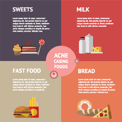 5 Foods That Trigger Acne