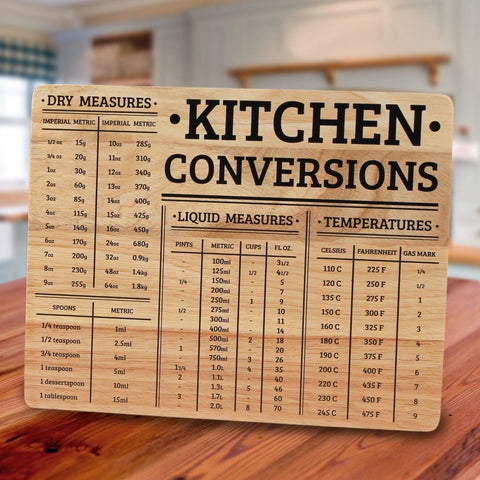 Kitchen Conversions Chopping Board with Measurements