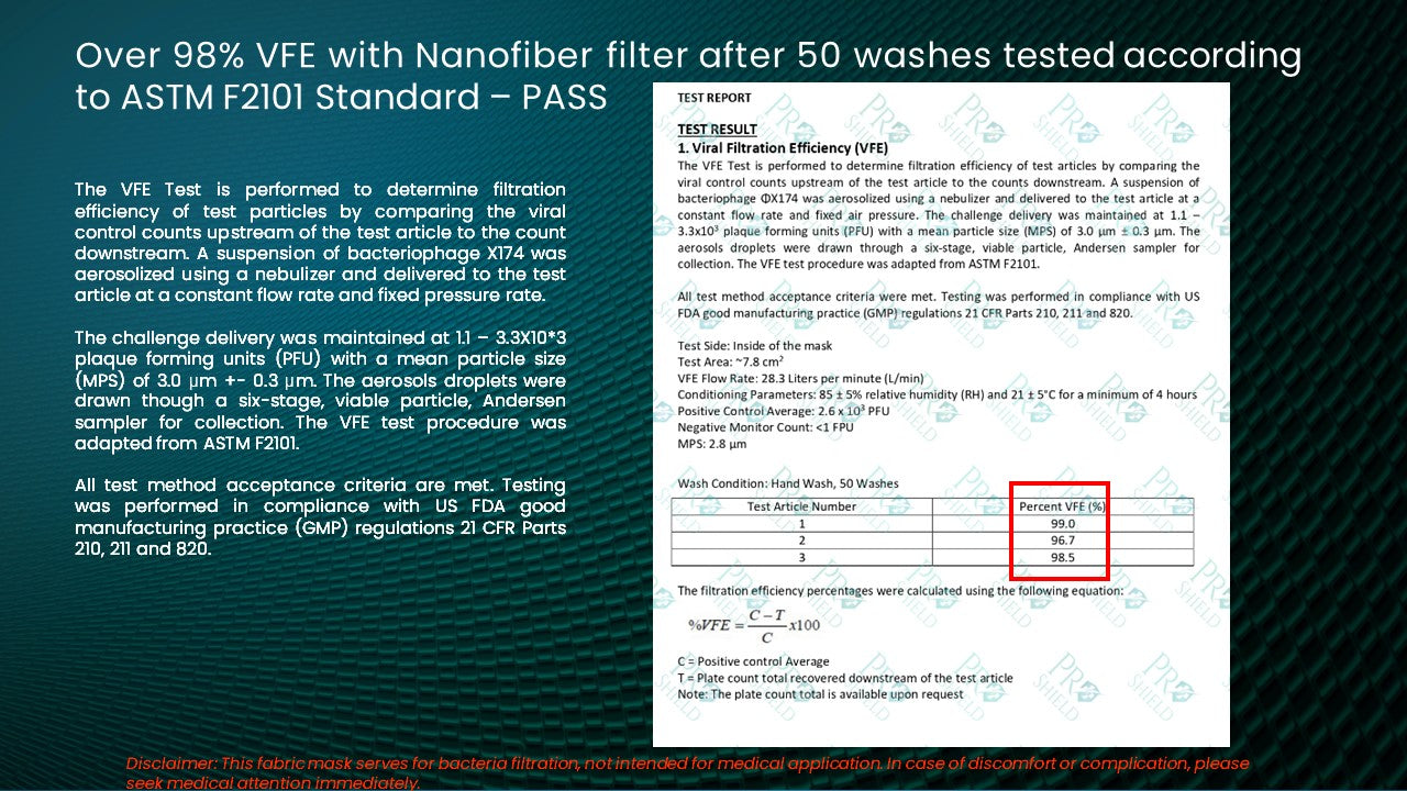 OVER 98% VFE WITH NANOFIBER FILTER AFTER 50 WASHES