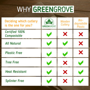Why Greengrove comparison sheet | What Biodegradable Utensils to Use for your Business | Compostable green forks spoons knives | Best biodegradable cutlery from Greengrove Compostables