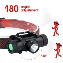 将图片加载到图库查看器,UltraFire 800 Lumen Rechargeable LED Headlamp Kit