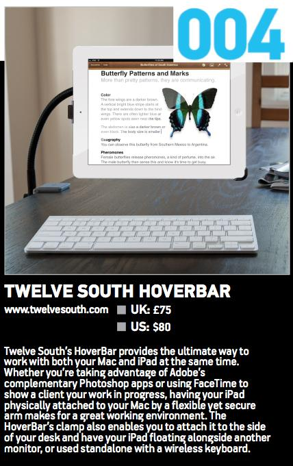 "Advanced Photoshop Magazine Names HoverBar one of ""10 Best iPad Accessories"""