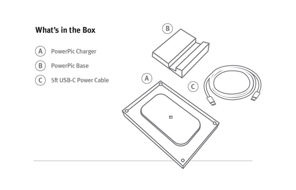 What's in the Box: PowerPic mod