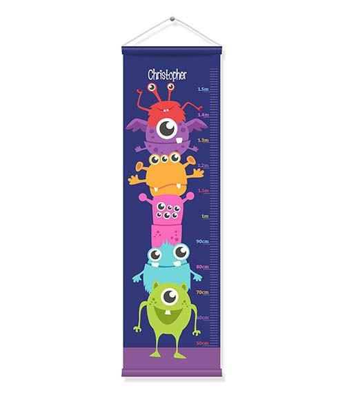 Aliens Growth Chart