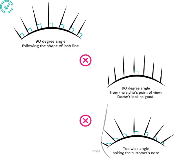 lash extension direction and angle