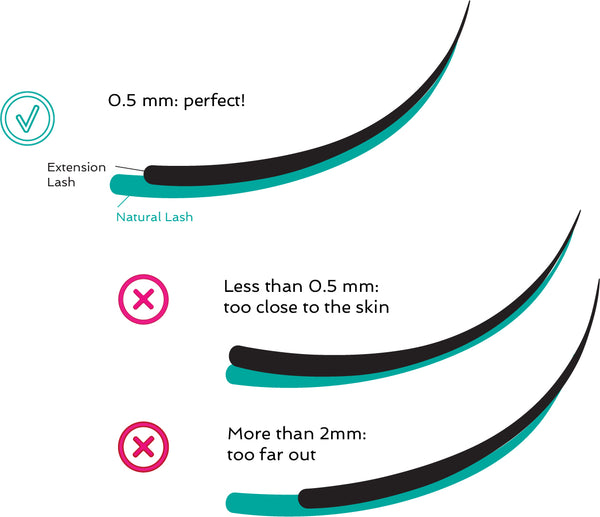lash extension attachment - distance from the skin