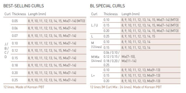 BL Blink Laser lash extension curl-thickness and length