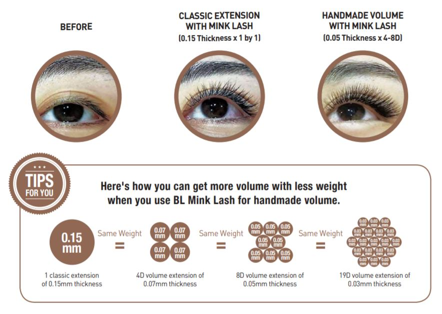 BL Blink mink lashes and handmade volume lashes - supplies and wholesale